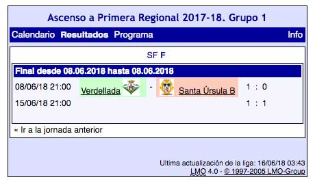 Calendario Segunda B Grupo 1.Segunda Regional Play Off Ascenso Grupo 1 Eldeportivo Es